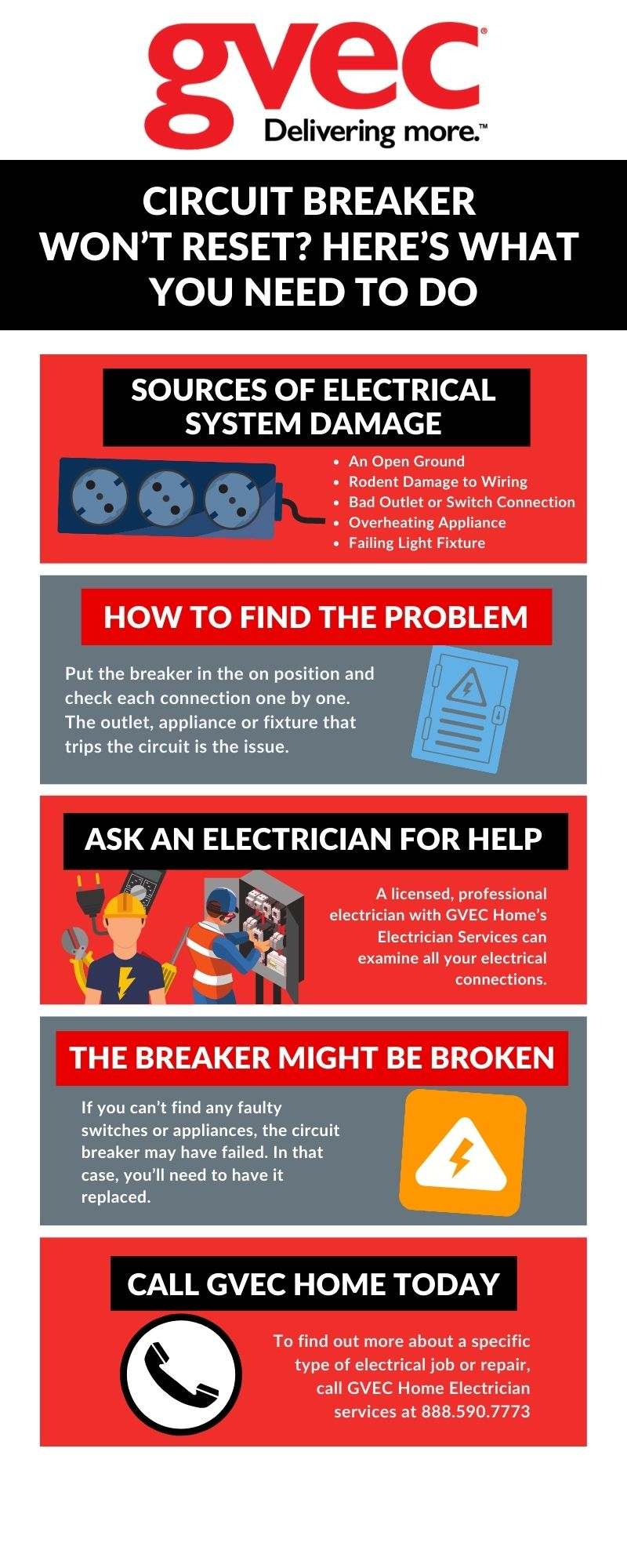Circuit Breaker Wont Reset? Here's What You Need to Do